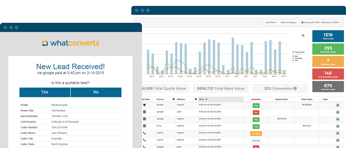 Feedback screens alert sales agents of new leads & enable them to view data reports