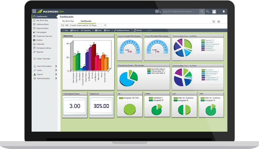 Maximizer CRM dashboards