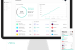 Divvy screenshot: View spend summaries and reports from the Divvy dashboard