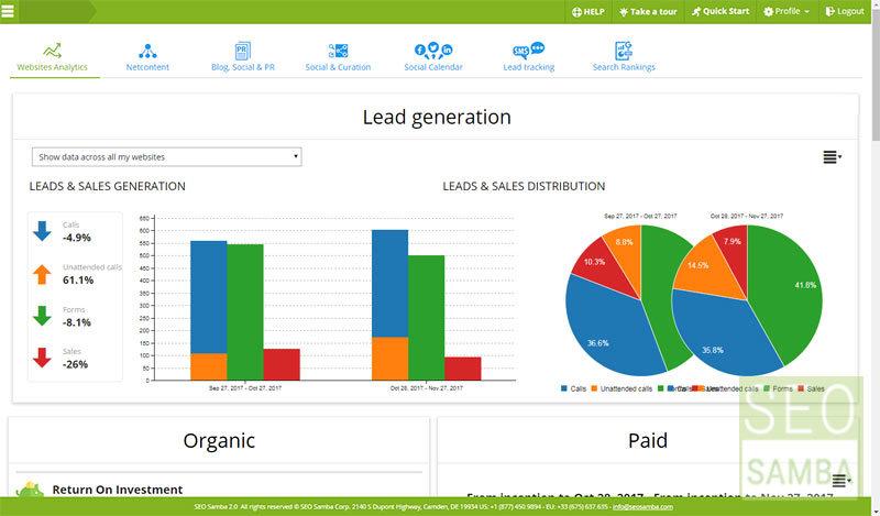 SeoSamba Marketing Operating System Software - 2