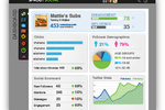 Sprout Social screenshot: social media small business