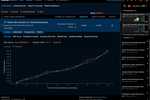 DataRobot screenshot: DataRobot predictions analysis