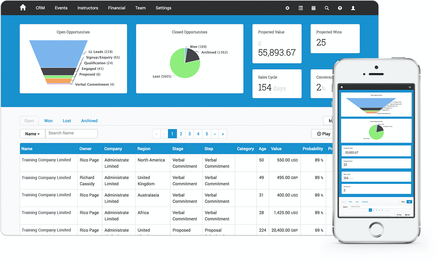 Run sales operations from the Administrate CRM