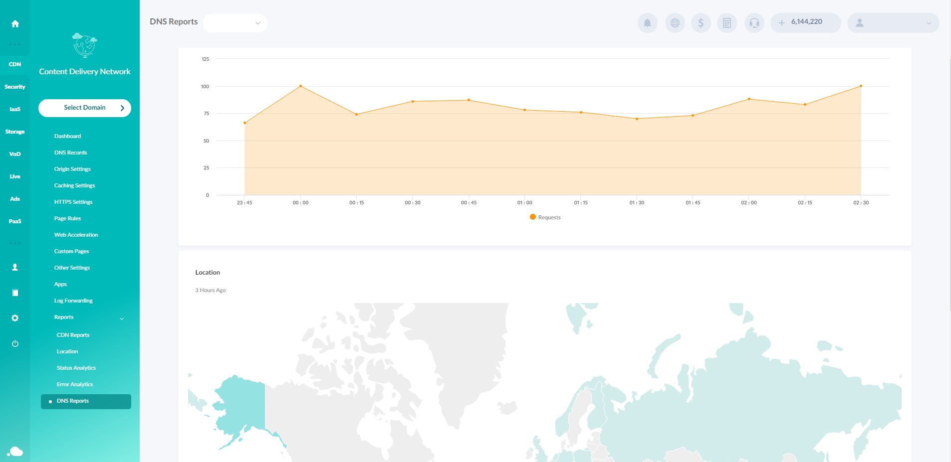 ArvanCloud CDN DNS reports