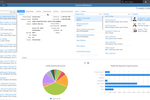 Infor M3 screenshot: Access account details and monitor activity via Infor M3's CRM view
