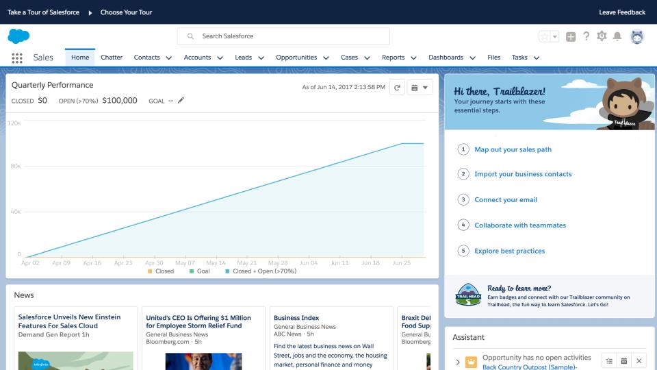 Salesforce Essentials Software - Reporting