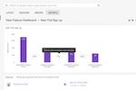 LogRocket screenshot: LogRocket dashboard metrics