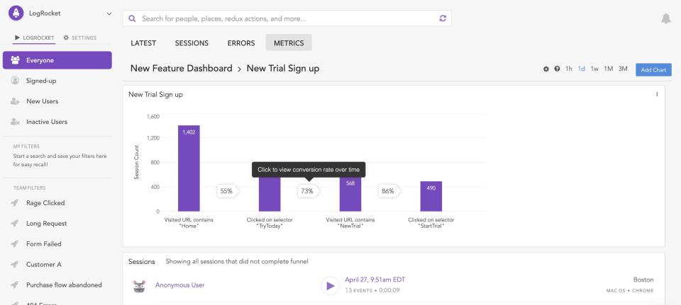 LogRocket dashboard metrics