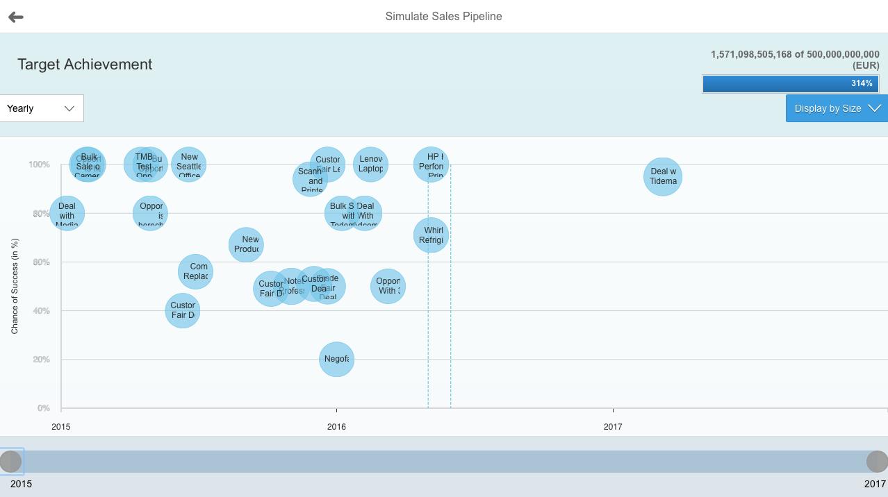 SAP S/4HANA Software - Sales pipeline forecast