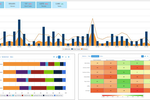 NetBase screenshot: NetBase displays Twitter analytics