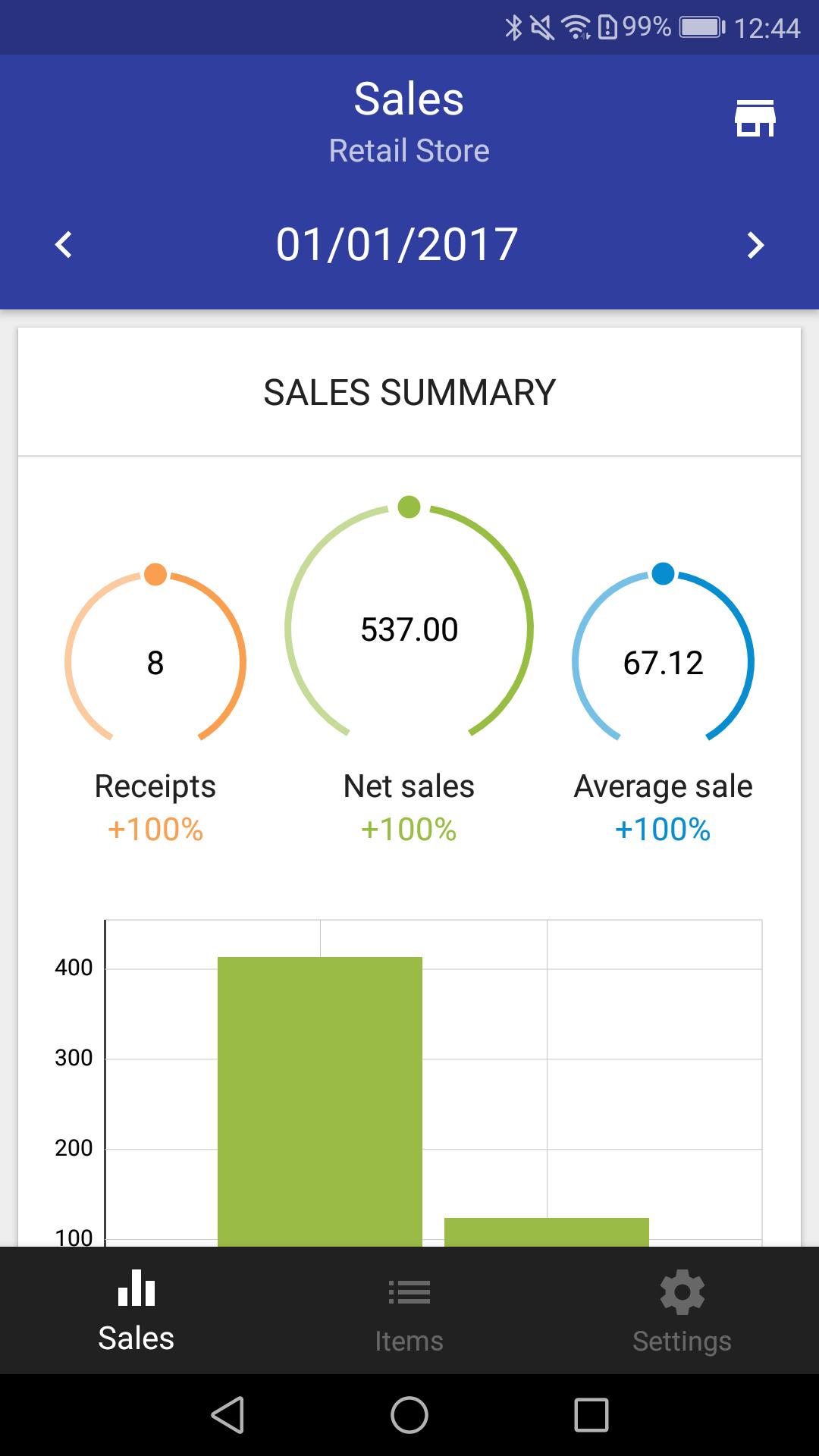 Sales summary