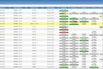 Captura de pantalla de Exemplar LIMS: Exemplar LIMS adding requests