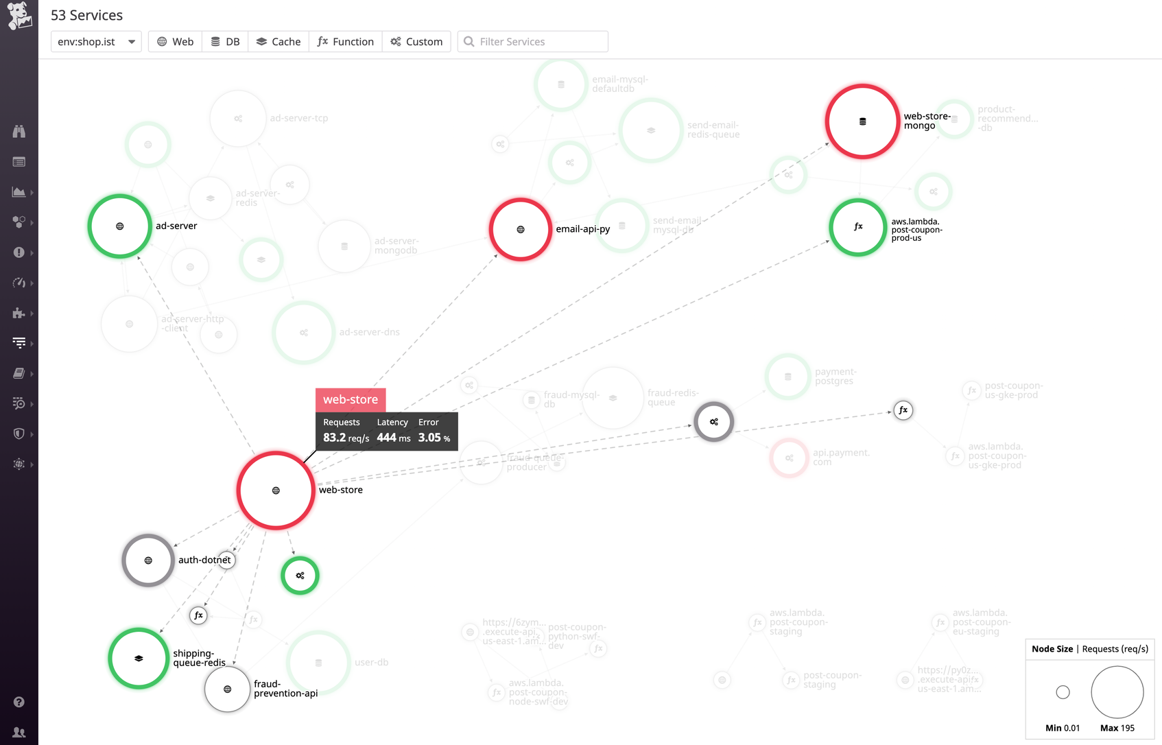 The Service Map decomposes your application into all its component services and draws the observed dependencies between these services in real time, so you can identify bottlenecks and understand how data flows through your architecture.