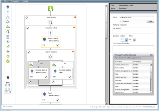 Nlyte DCIM workflow automation