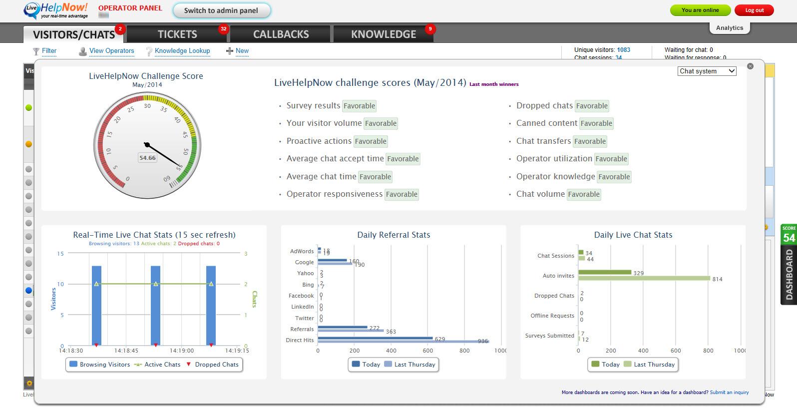LiveHelpNow challenge score screenshot