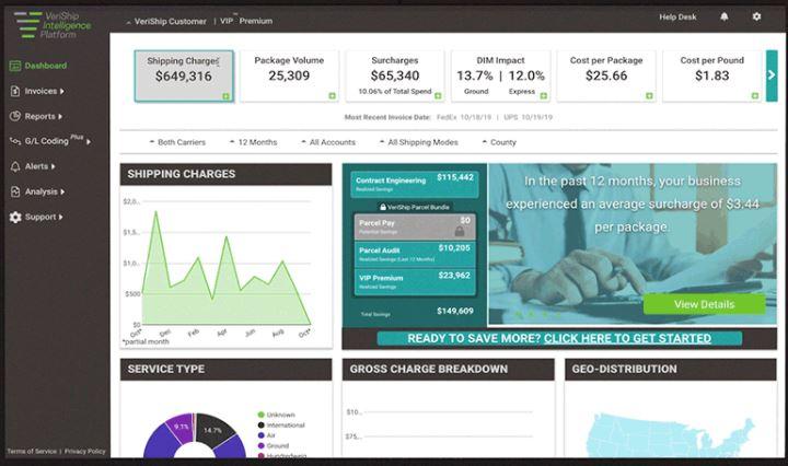 Amazon Audit screenshot: Amazon Audit activity dashboard