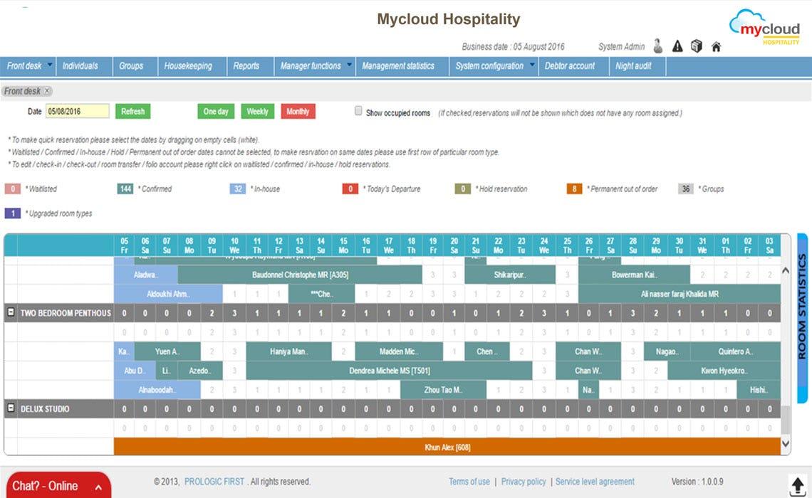 mycloud PMS Software - Front desk