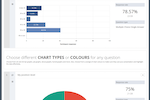 Spark Chart Screenshot: Users are able to create and share reports