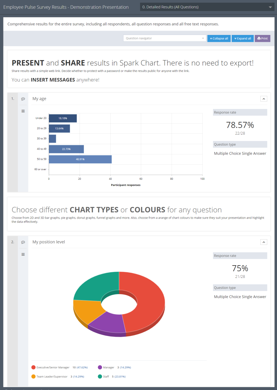 Users are able to create and share reports
