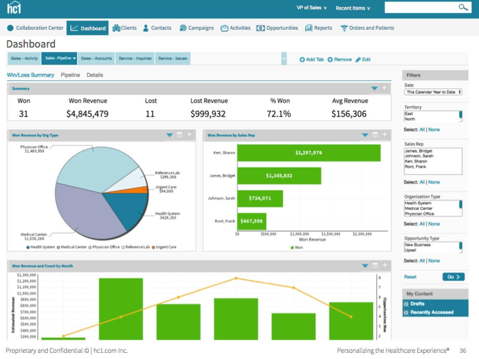 hc1 High-Value Care Platform Software - Sales pipeline overview %>