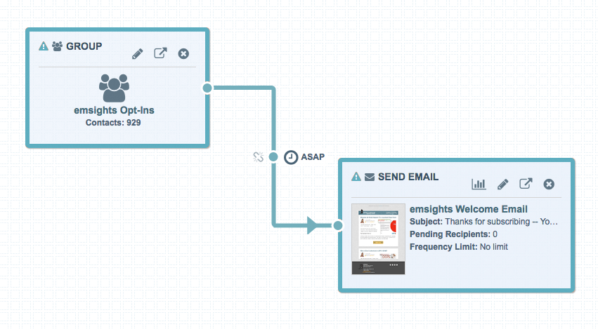emfluence Marketing Platform Software - Workflow builder