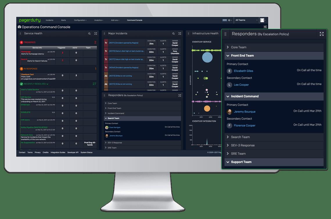 PagerDuty Software - 19