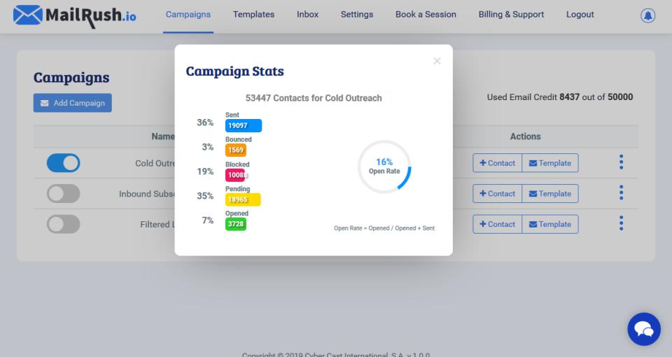 MailRush.io Software - quick stats