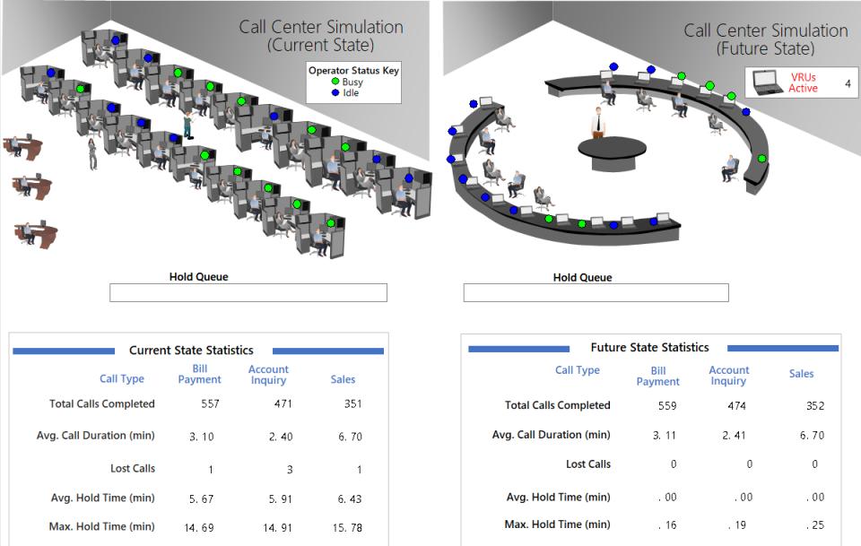 ProModel Optimization Suite Software - 2