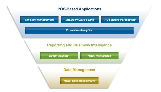RSi Analytics Platforms screenshot