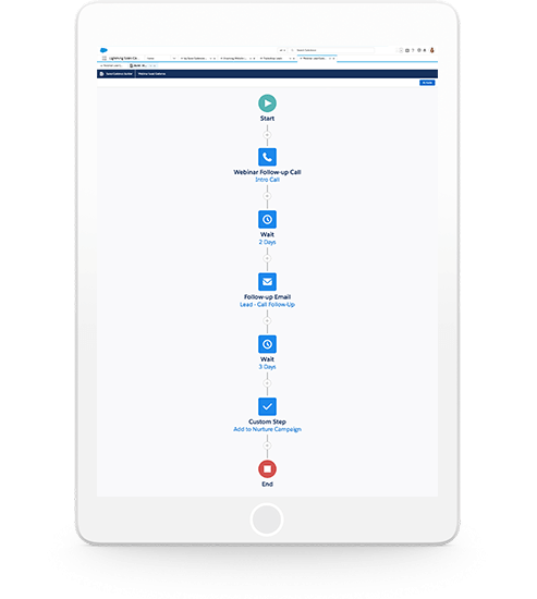 Salesforce Sales Cloud Logiciel - 5