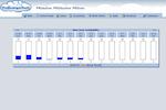 ProBusinessTools screenshot: ProBusinessTools showing hour availability