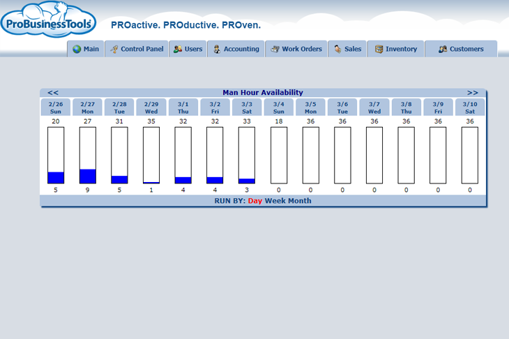 ProBusinessTools showing hour availability