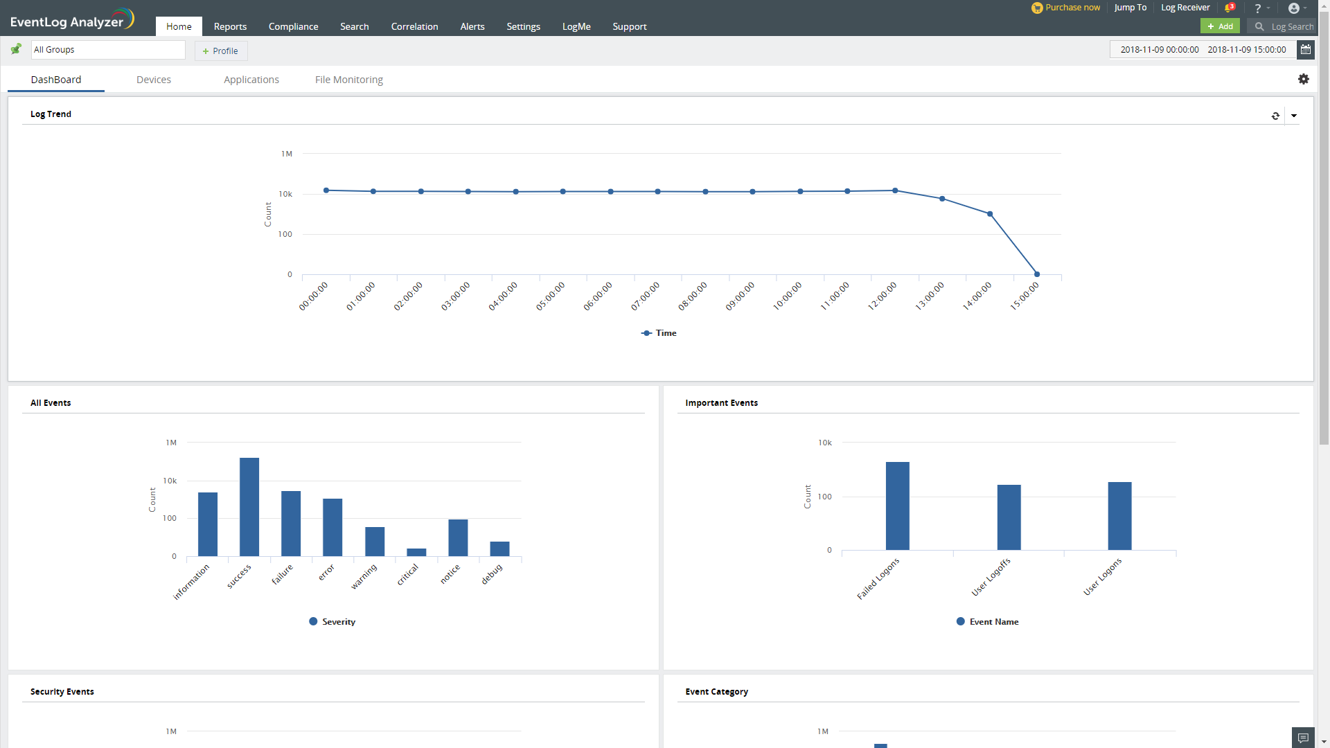 EventLogAnalyzer dashboard screenshot