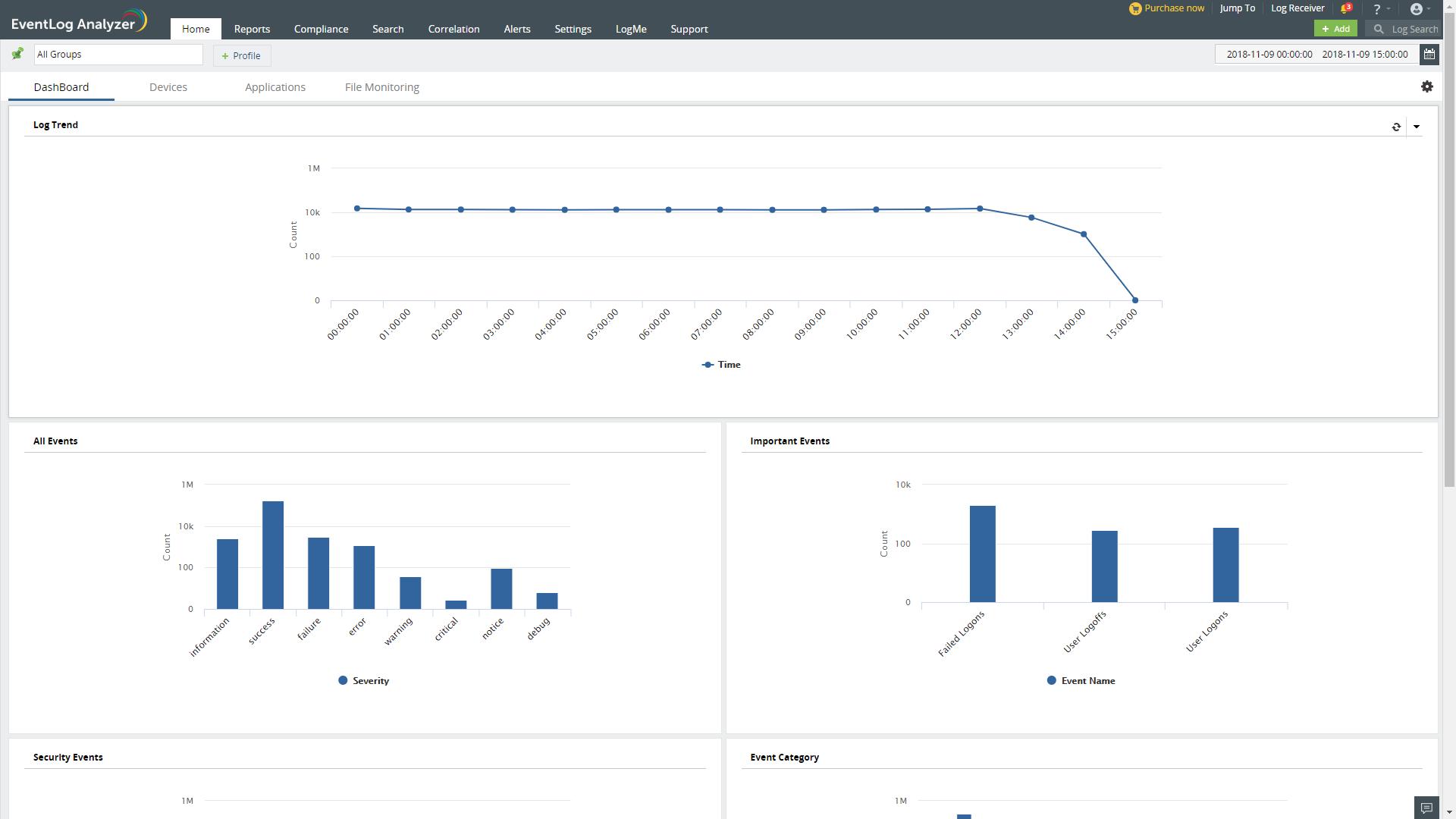 ManageEngine EventLog Analyzer Software - EventLogAnalyzer dashboard screenshot