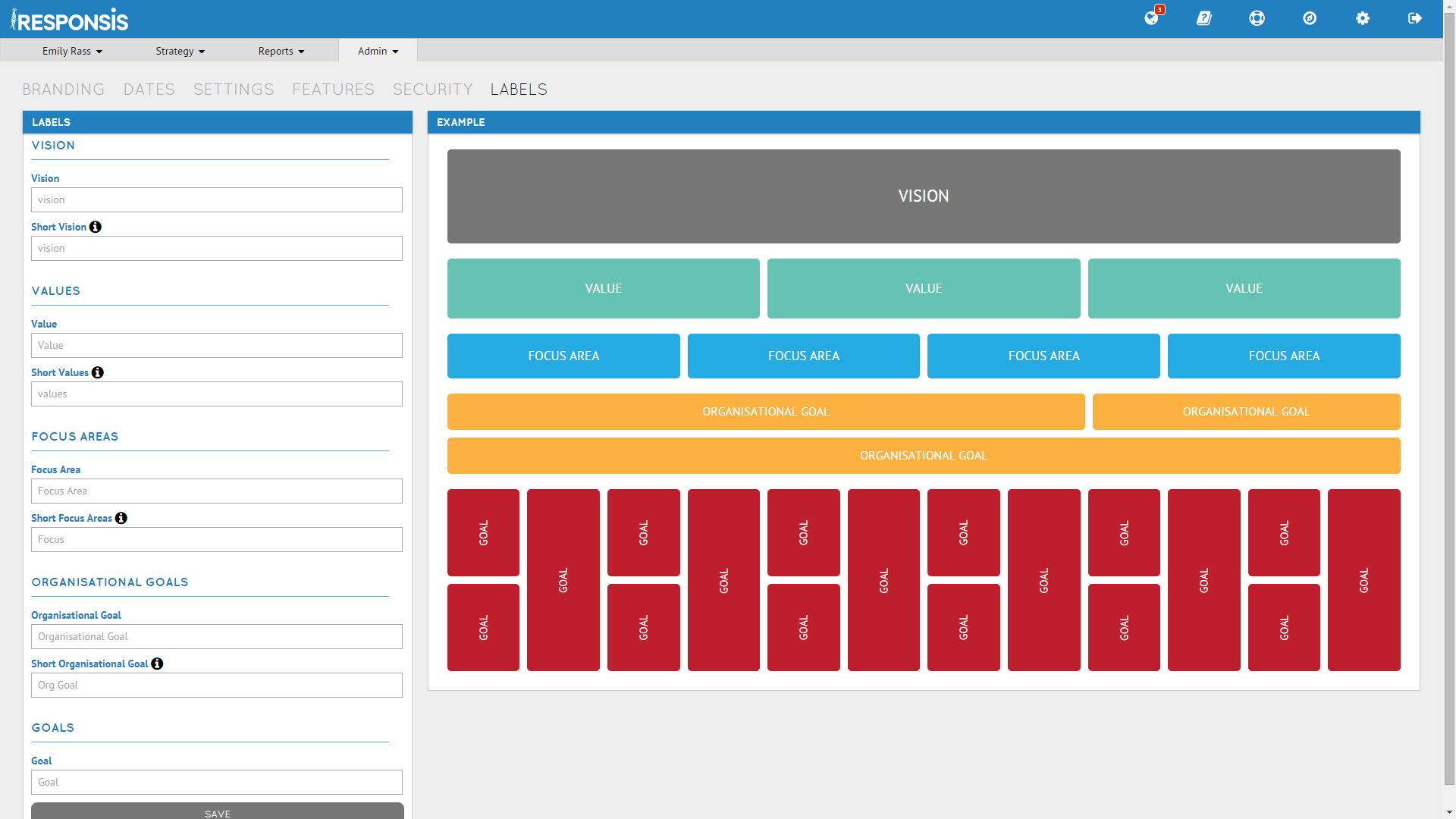 Cascade Strategy Software - Cascade Strategy customized plan