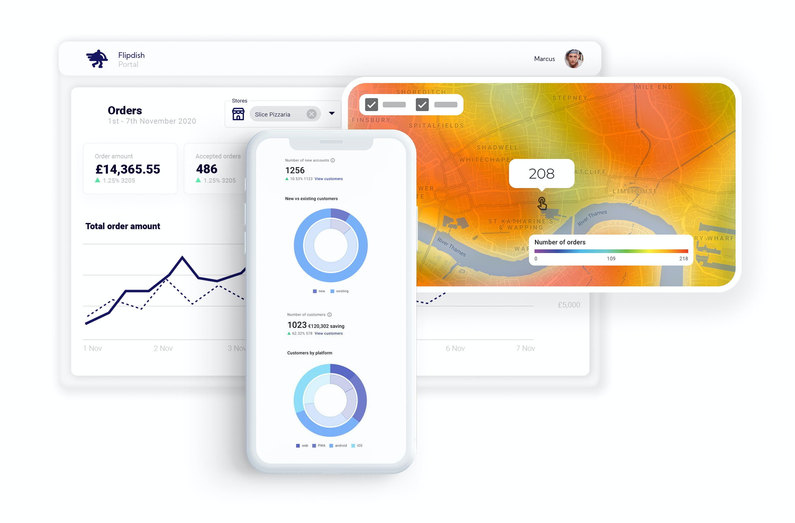 Flipdish Software - The Flipdish portal offers detailed analytics relating to your growth,  both across the whole business and at the individual store level.