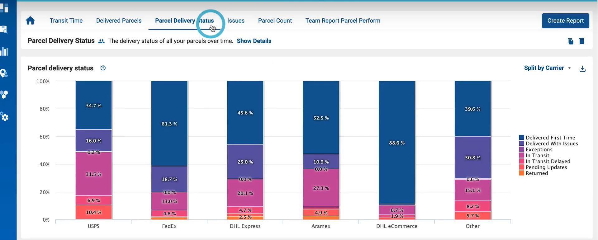 Parcel Perform Software - 6