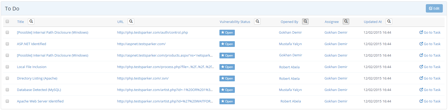 Netsparker Software - Get an overview of tasks and see which were assigned to which team member