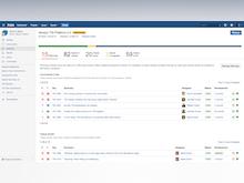 Jira Software - Customization