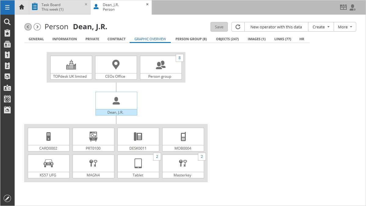 View a graphical IT asset chart to understand which assets are being used by which employees, where they are located, which software is installed, and more