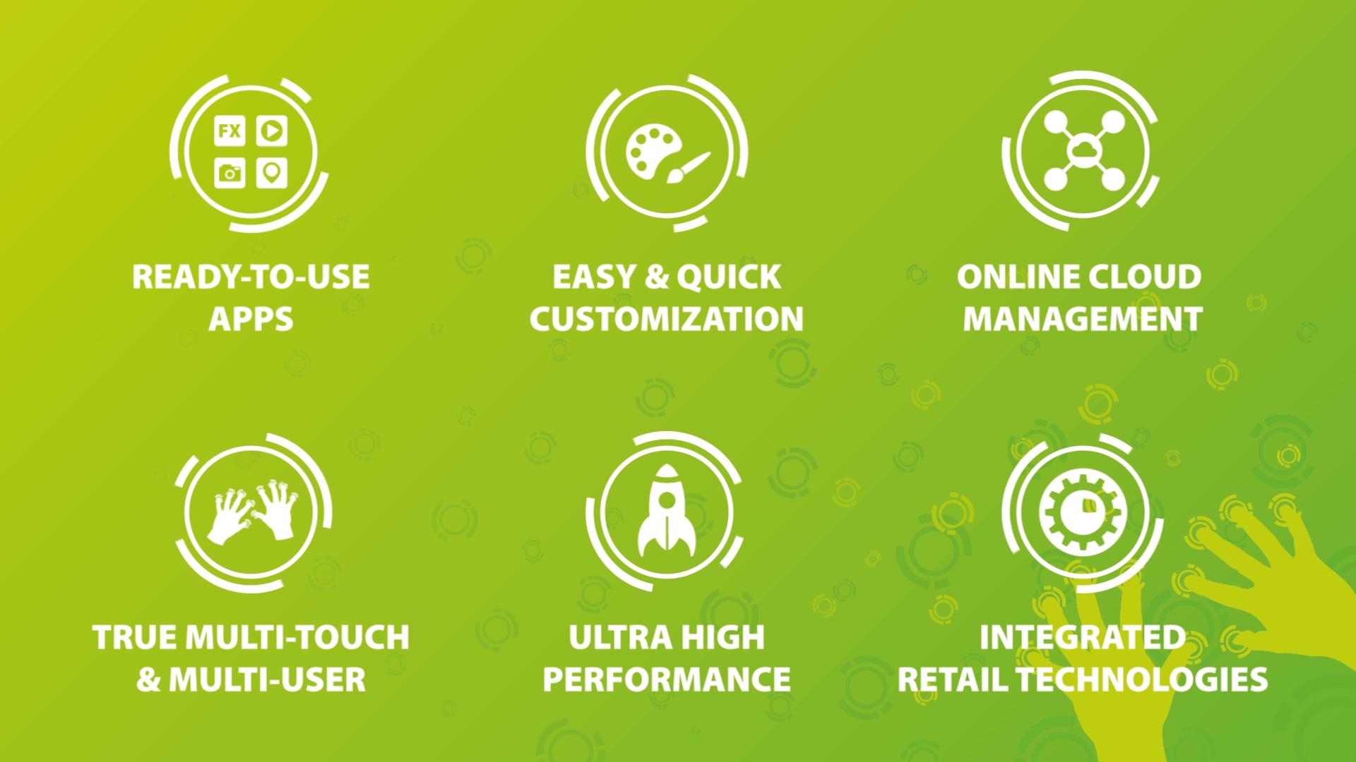 Interactive Digital Signage Touchscreen Software: Benefits