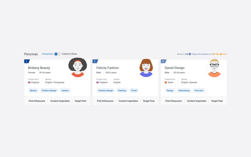 Socialbakers Analytics Plus Software - Audiences