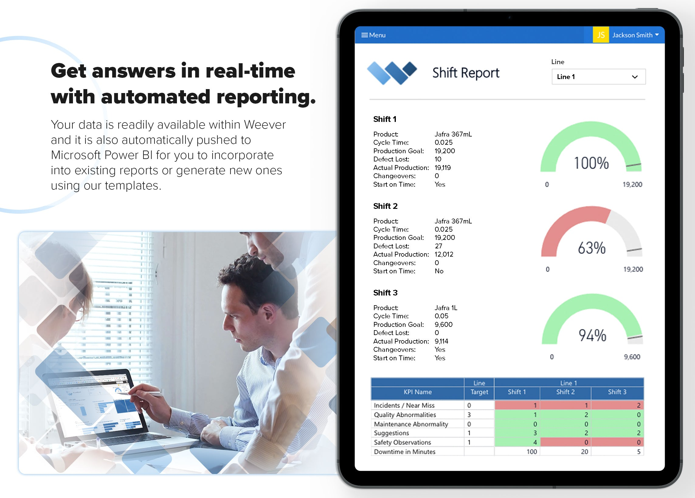 Get answers in real-time with automated reporting.  Your data is readily available within Weever as data tables. The data is also automatically pushed to Microsoft Power BI for you to incorporate into existing reports or generate new ones using our templa