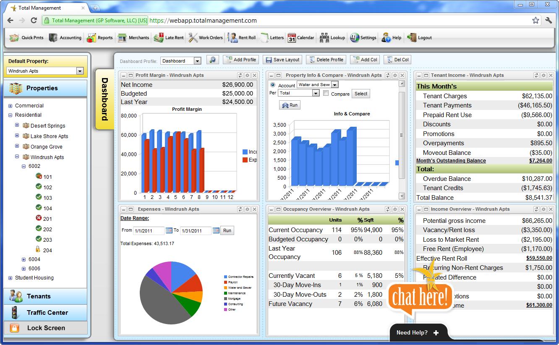 Total Management Software - Dashboard