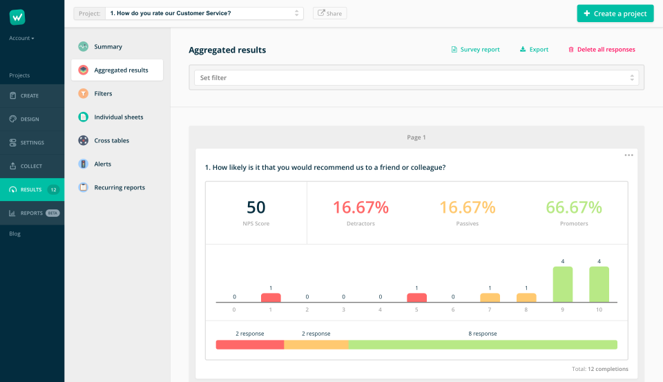 View results analytics