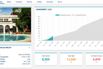 Capture d'écran pour OOTI : OOTI provides architecture firms with the tools to track projects, time, resources and finances, all from a centralized platform