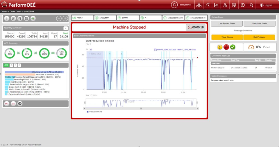 PerformOEE Smart Factory Software screenshot: PerformOEE order tracking