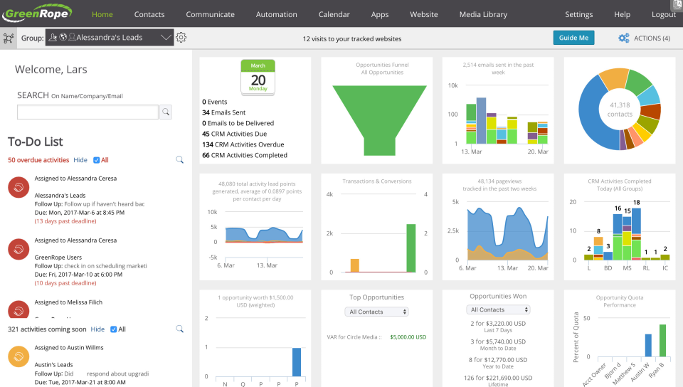 GreenRope Software - Dashboard