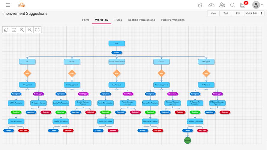 Quixy Software - Quixy workflow