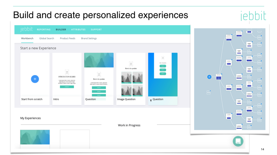 Jebbit Build and create personalized experiences